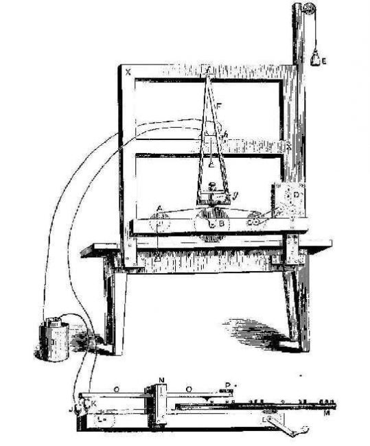 Morse's first apparatus, 1837