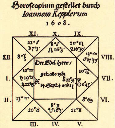 Kepler's first horoscope for Wallenstein from 1608