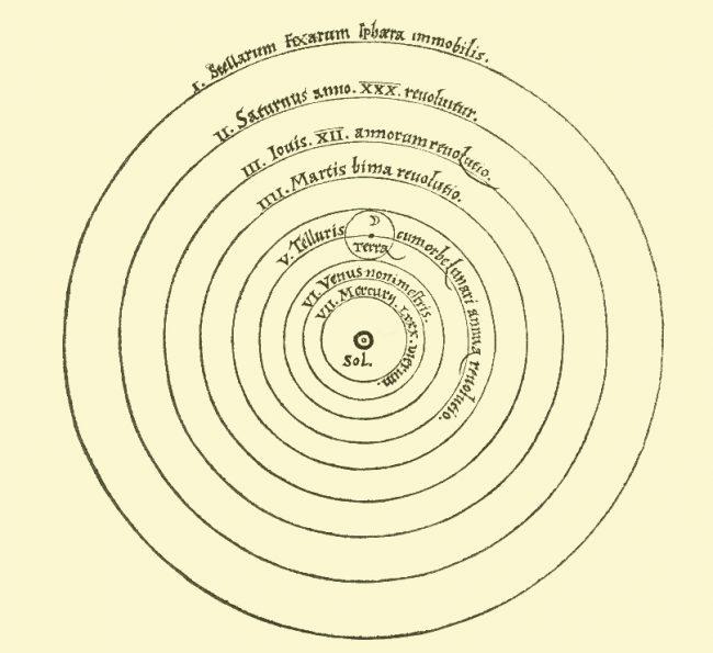 Heliocentric model from Nicolaus Copernicus' De revolutionibus orbium coelestium, Nikolaus Copernicus