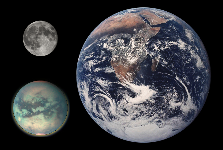 Saturn Moon Titan (lower left) comparison to Earth and Earth's Moon. Image by NASA