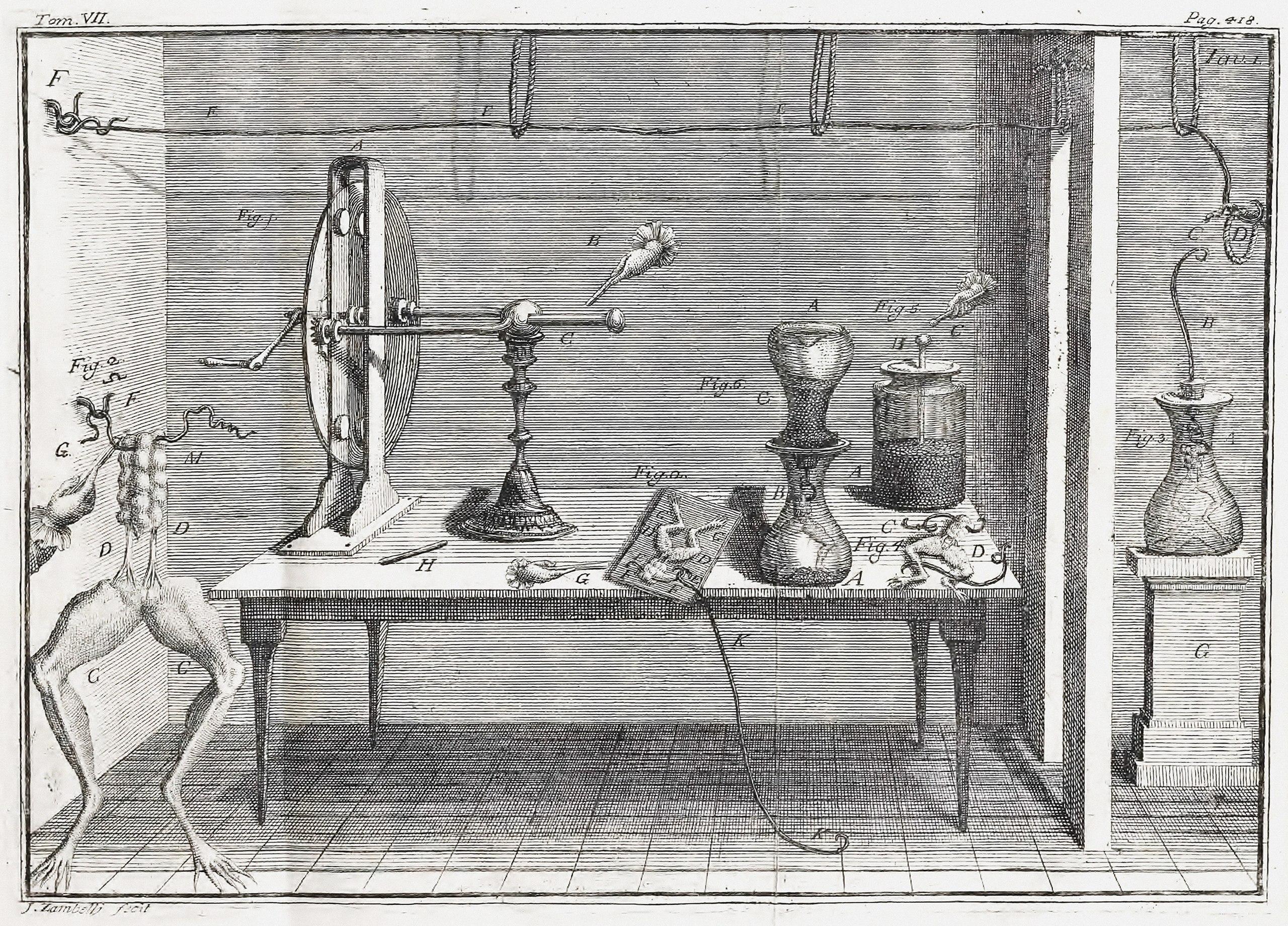 Versuchsanordnung des Froschschenkel-Experiments, aus dem De viribus electricitatis in motu musculari