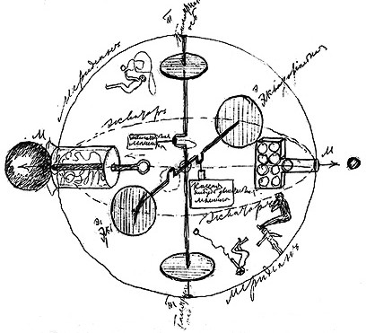 First space ship draft by Konstantin Tsiolkovsky