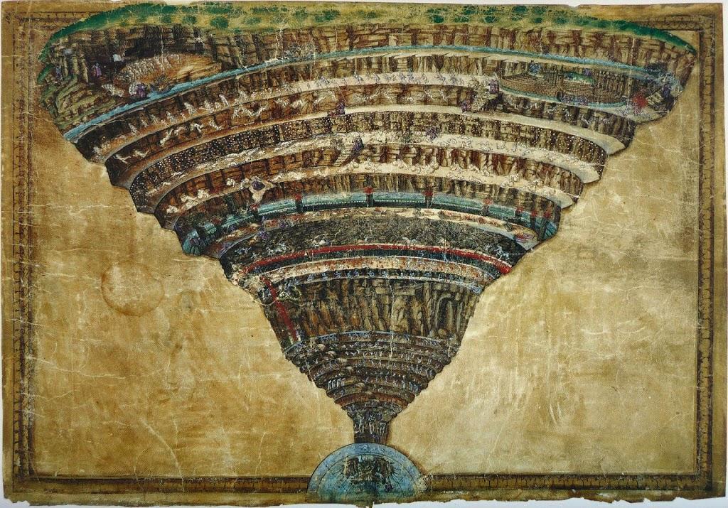 Sandro Botticelli's Map of Dante's Hell (1480-1490)