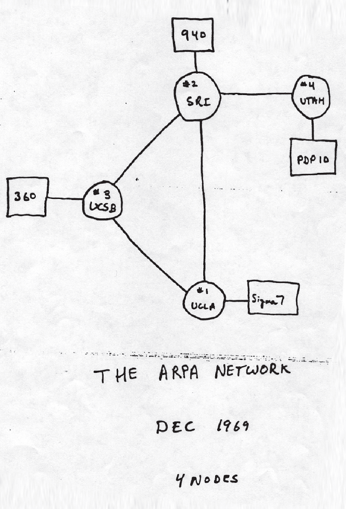 The first nodes of the Arpanet