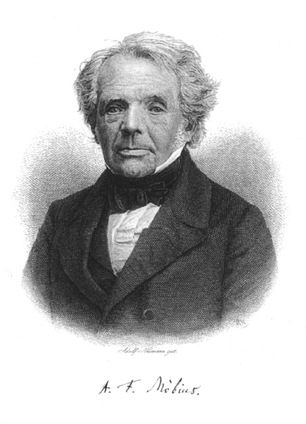 August Ferdinand Möbius and the Beauty of Geometry - SciHi Blog