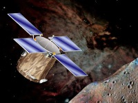The Exploration of Asteroid Eros