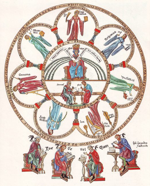 Hortus Deliciarum, Philosophy with the Seven Free Arts