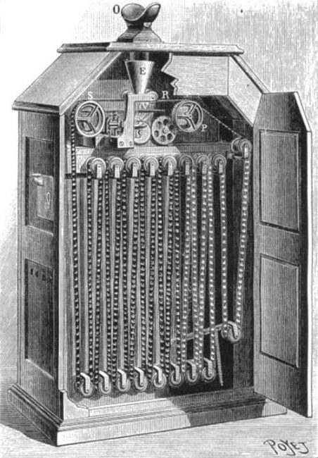 Interior view of Kinetoscope with peephole viewer at top of cabinet