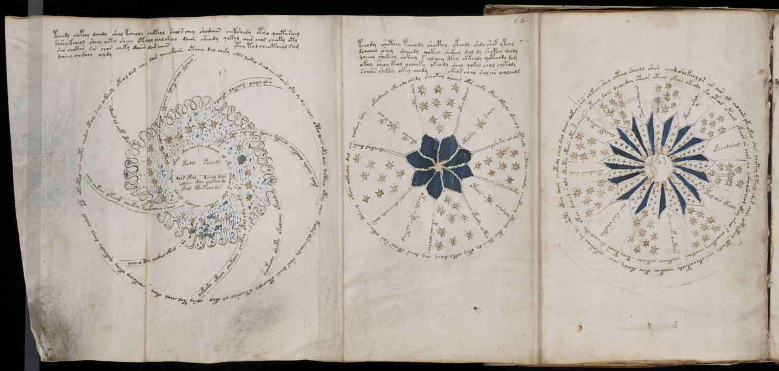 "Page 68r from the mysterious Voynich manuscript, which is undeciphered to this day. This three-page foldout from the manuscript includes a chart that appears astronomical(looks like a creation for a sun,or ""fusion core startup process"")"