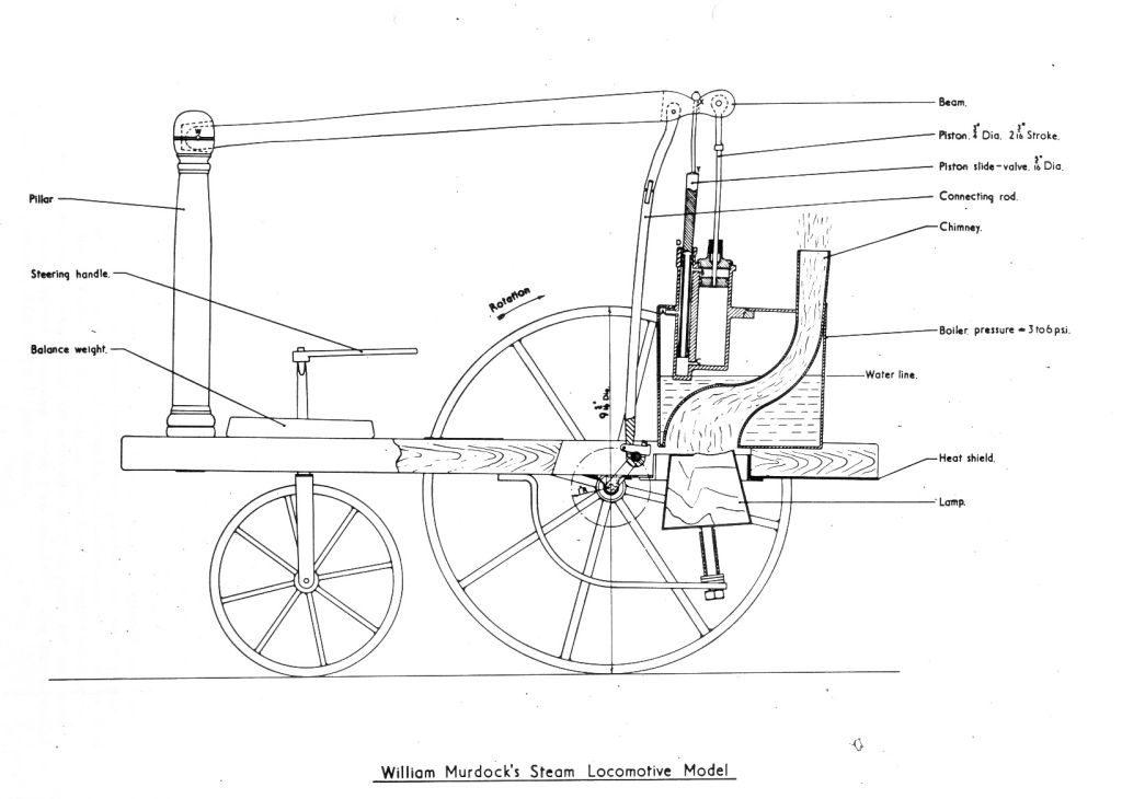 Murdoch's steam locomotive model