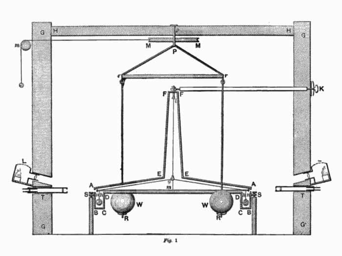 Drawing of torsion balance device used by Henry Cavendish in the 'Cavendish Experiment'