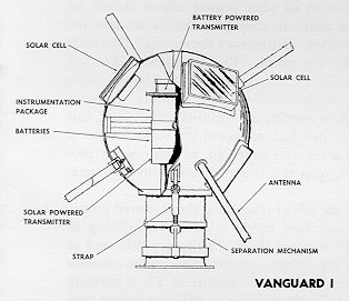 Vanguard 1 satellite sketch