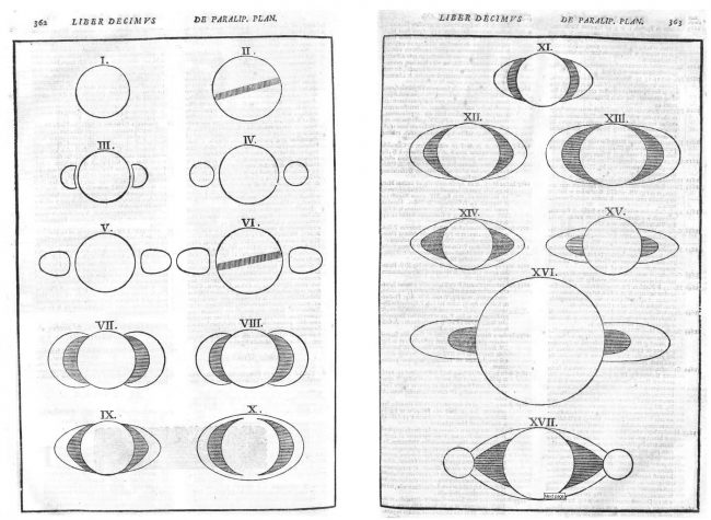 Representations from Riccioli's 1665 Reformed Astronomy of Saturn's changing appearance.