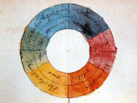 Johann Wolfgang von Goethe and his Theory of Colours