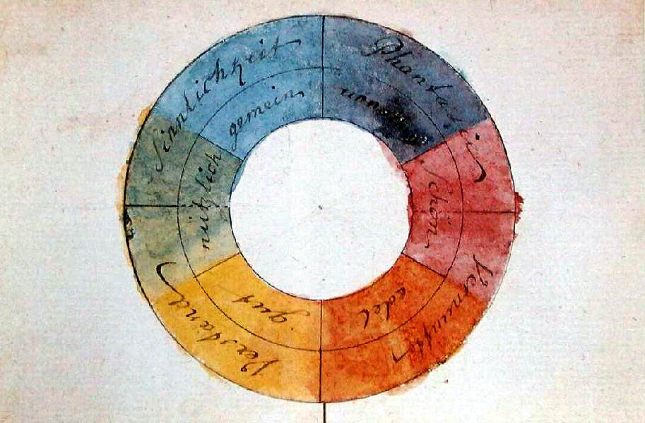 Johann Wolfgang von Goethe and his Theory of ColoursSciHi Blog