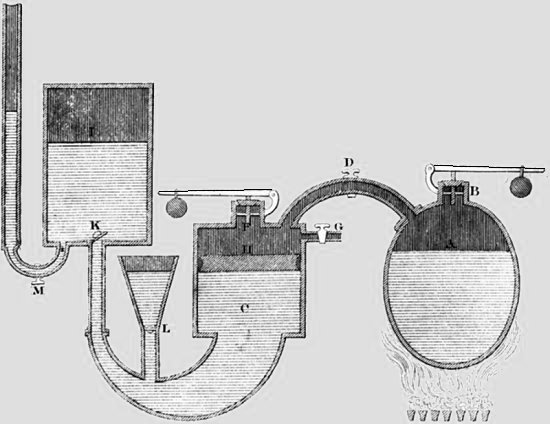 Second Papin steam engine (1707). 19th century encyclopedia.