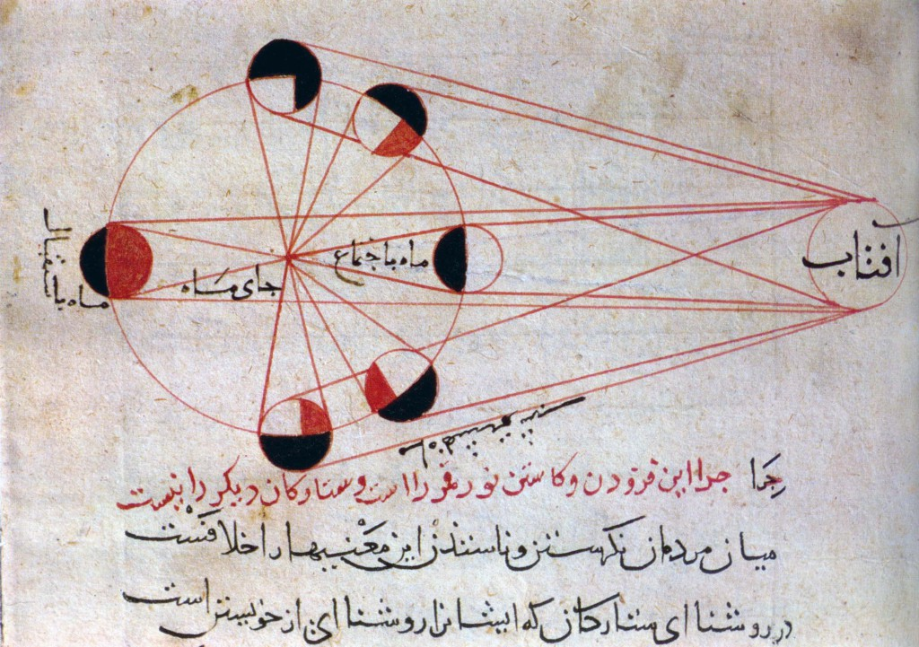 Illustration by Al-Biruni of different phases of the moon
