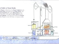James Rumsey's Extraordinary Steam Boat