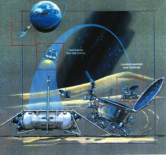 The Lunokhod mission diagram