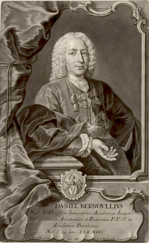 Daniel Bernoulli and the Bernoulli Principle