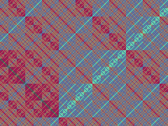 Richard Hamming - A two-dimensional visualisation of the Hamming distance. The color of each pixel indicates the Hamming distance between the binary representations of its x and y coordinates, modulo 16, in the 16-color system.
