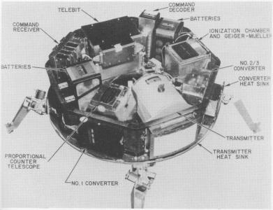 Pioneer 5 Instruments