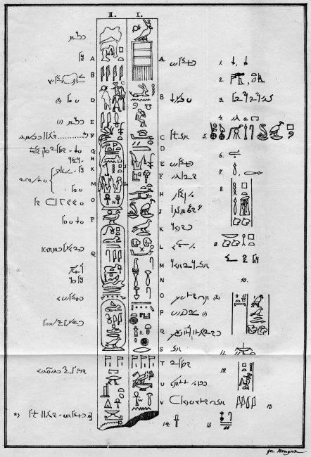 Heinrich Karl Brugsch and the Decipherment of Demotic Script - SciHi