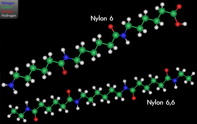 3D diagram showing the variants nylon 6 and nylon 6,6.