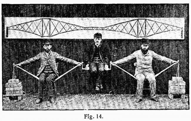 The Stability of the Cantilever, Lexikon der gesamten Technik (1904) Otto Lueger.