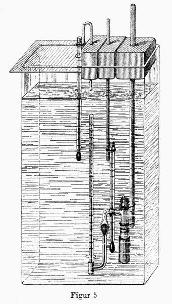 "Wilhelm Pfeffer's ""Pfeffer Cell"" device"