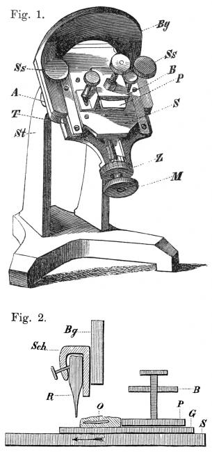 His Microtome (1870)