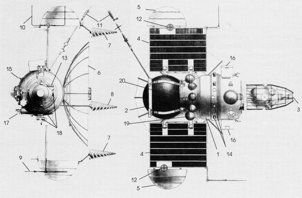 Venera 1962 (Sputnik 19, 20 and 21) spacecraft diagramm