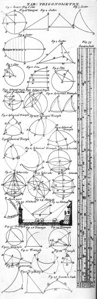 Table of Trigonometry, from the 1728 Cyclopaedia, Volume 2 featuring a Gunter's scale
