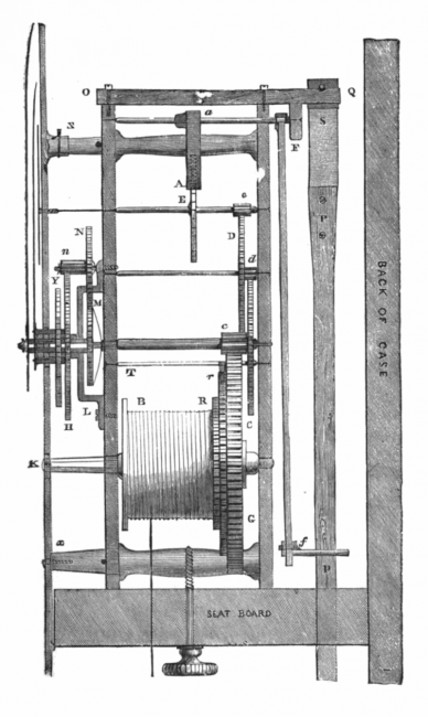 Woodcut of cross section of English longcase (grandfather) clock movement from the mid-1800s