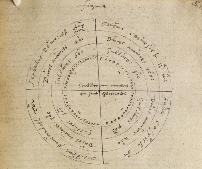 A chart from Johannes Trithemius's Steganographia in the hand of John Dee who copied the entire manuscript in 1591