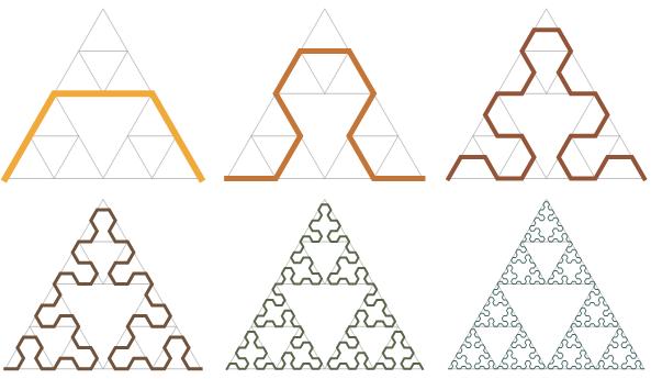 Evolution of Sierpiński arrowhead curve